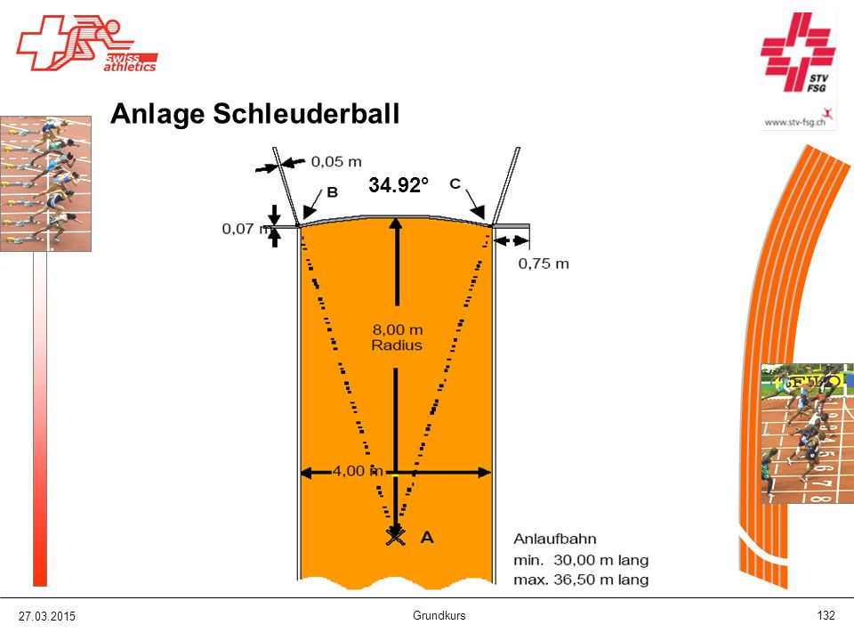 Anlage Schleuderball 34.92° 08.04.2017 Grundkurs