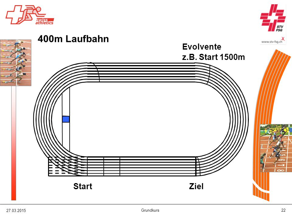 400m Laufbahn Ziel Start Evolvente z.B. Start 1500m 08.04.2017
