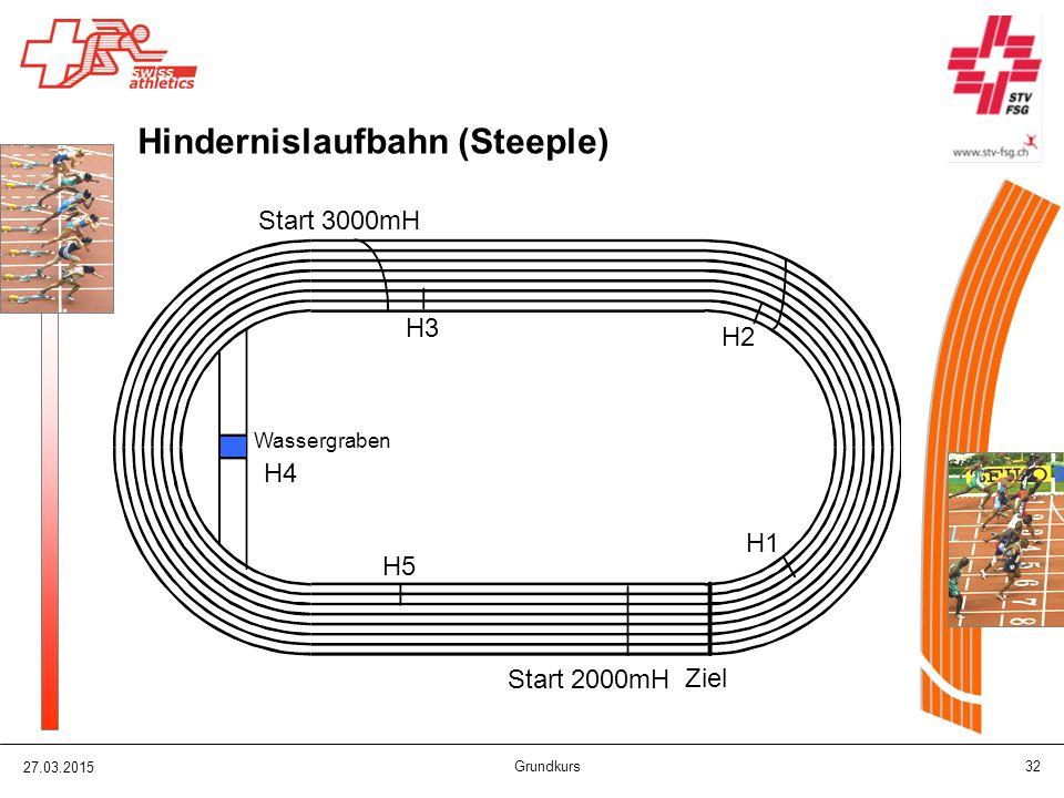 Hindernislaufbahn (Steeple)