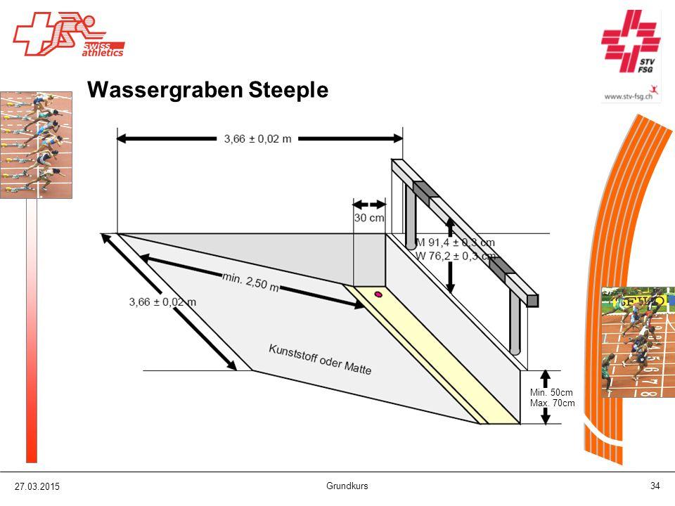 Wassergraben Steeple Min. 50cm Max. 70cm 08.04.2017 Grundkurs