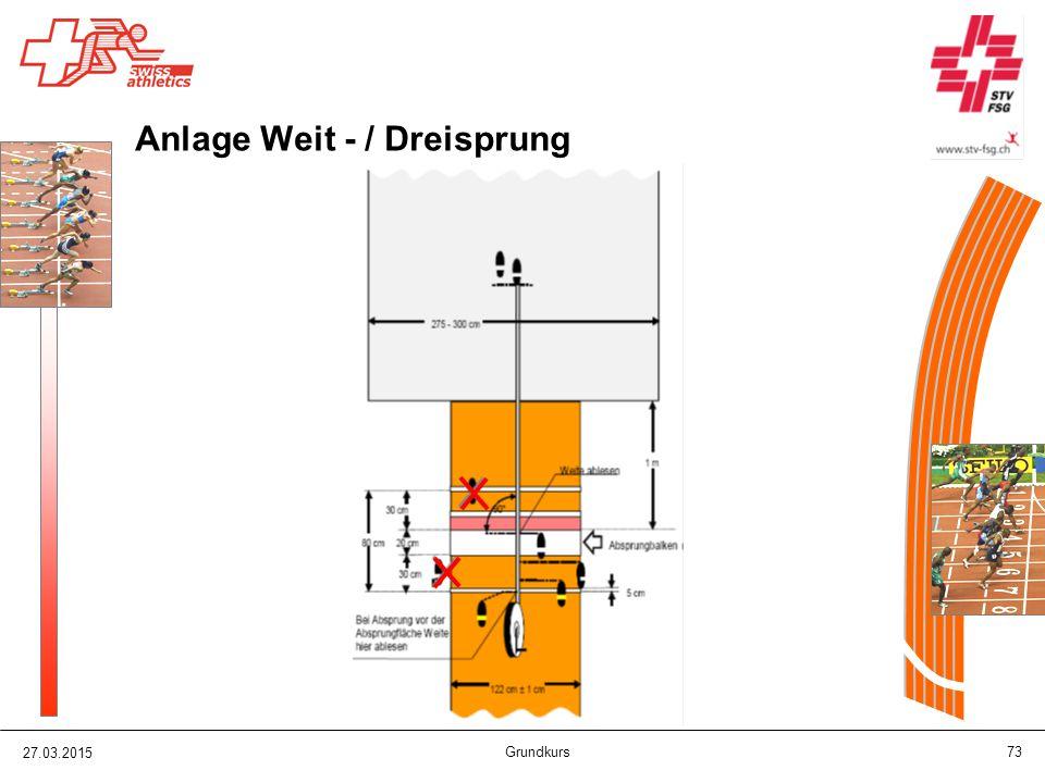 Anlage Weit - / Dreisprung