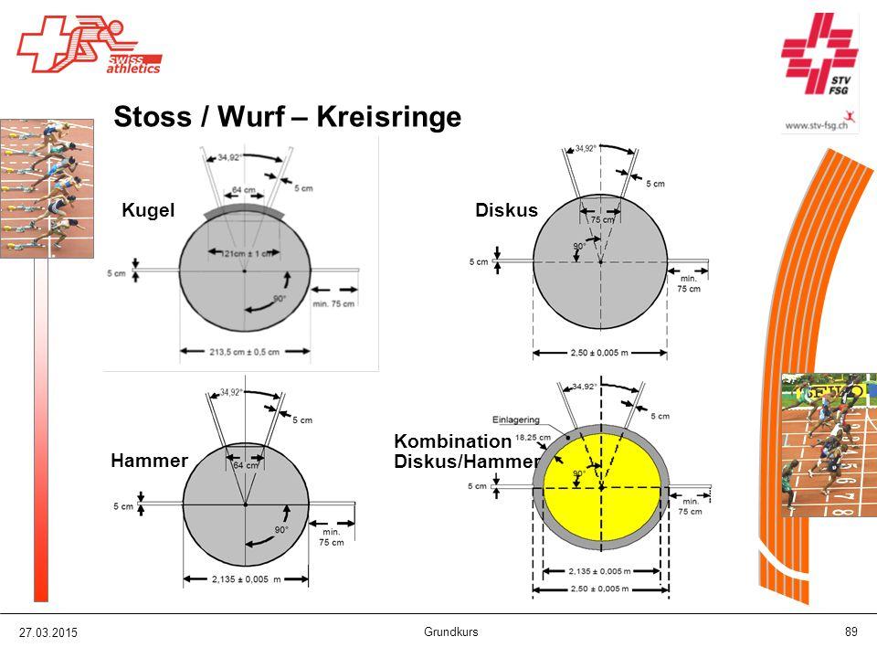 Stoss / Wurf – Kreisringe