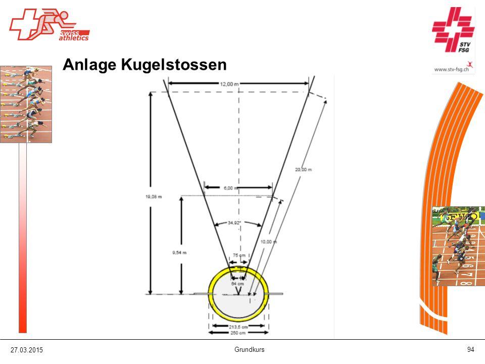 Anlage Kugelstossen 08.04.2017 Grundkurs
