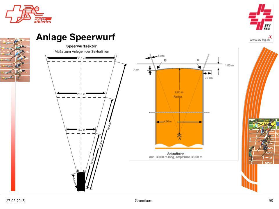 Anlage Speerwurf 08.04.2017 Grundkurs