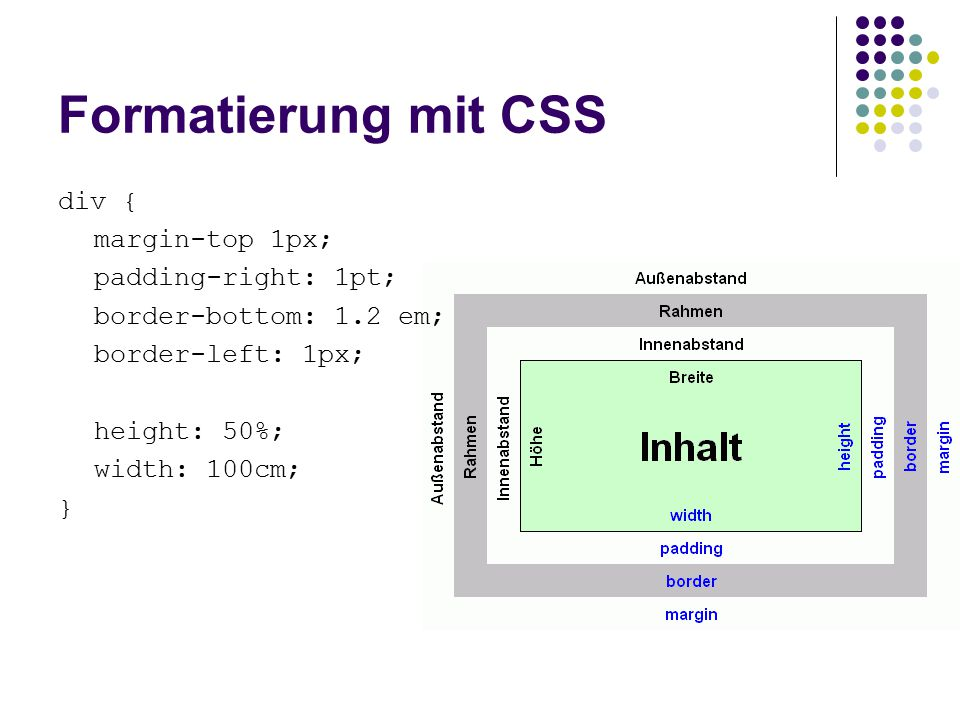 Cascading style sheets ppt herunterladen for Css div top