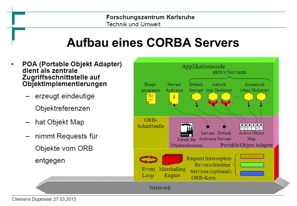 Aufbau eines CORBA Servers