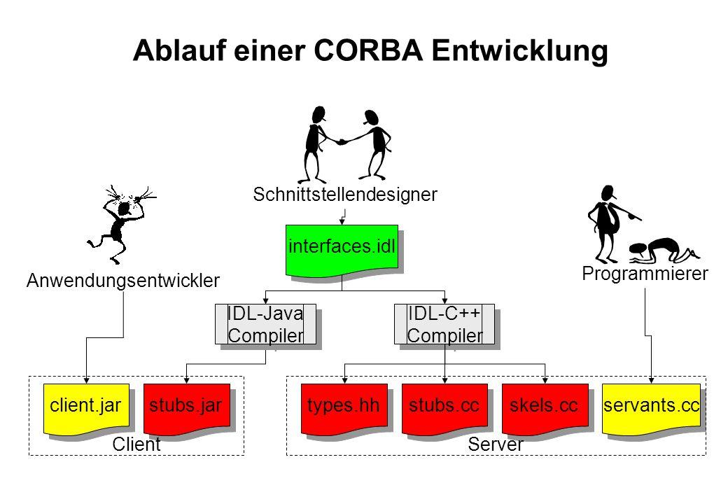 Ablauf einer CORBA Entwicklung