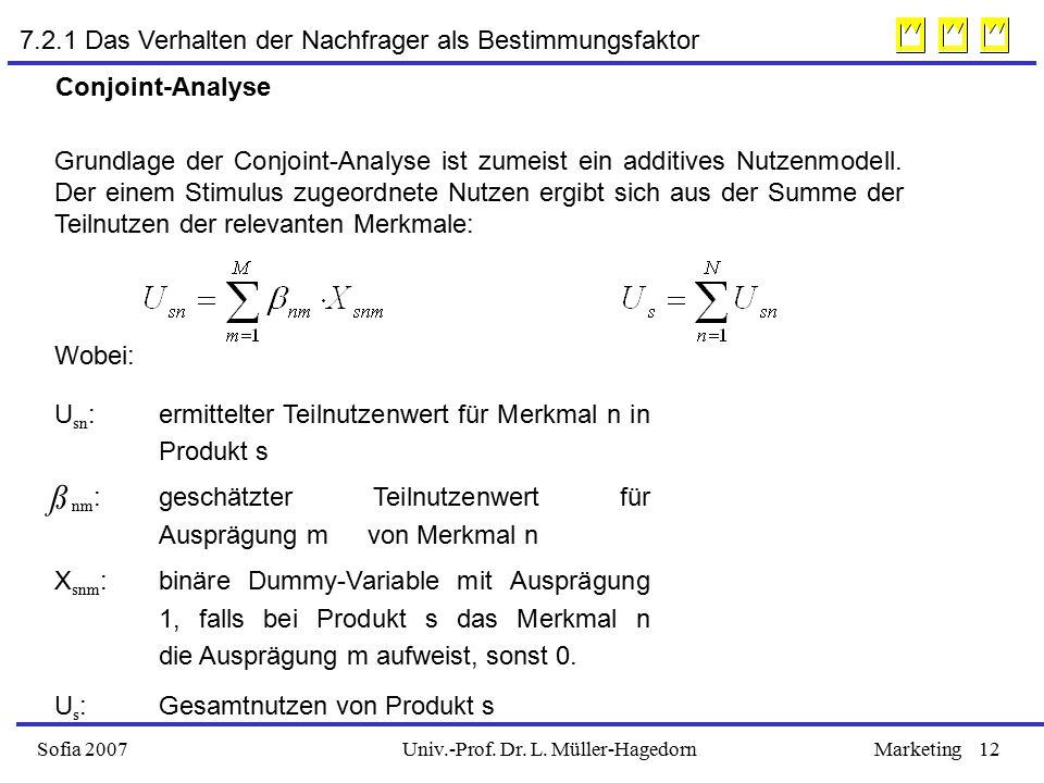 ß 7.2.1 Das Verhalten der Nachfrager als Bestimmungsfaktor