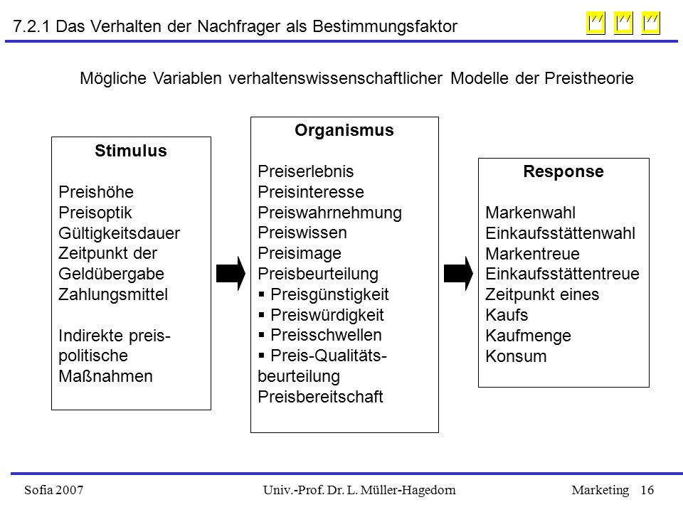 Organismus Stimulus Response
