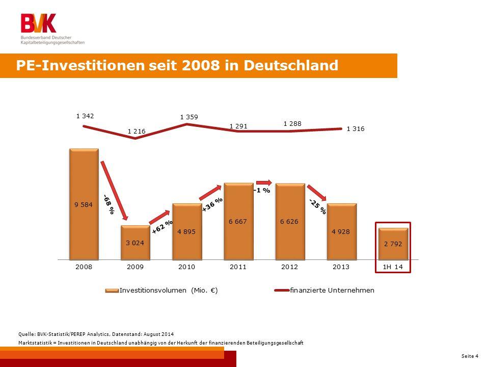 PE-Investitionen seit 2008 in Deutschland