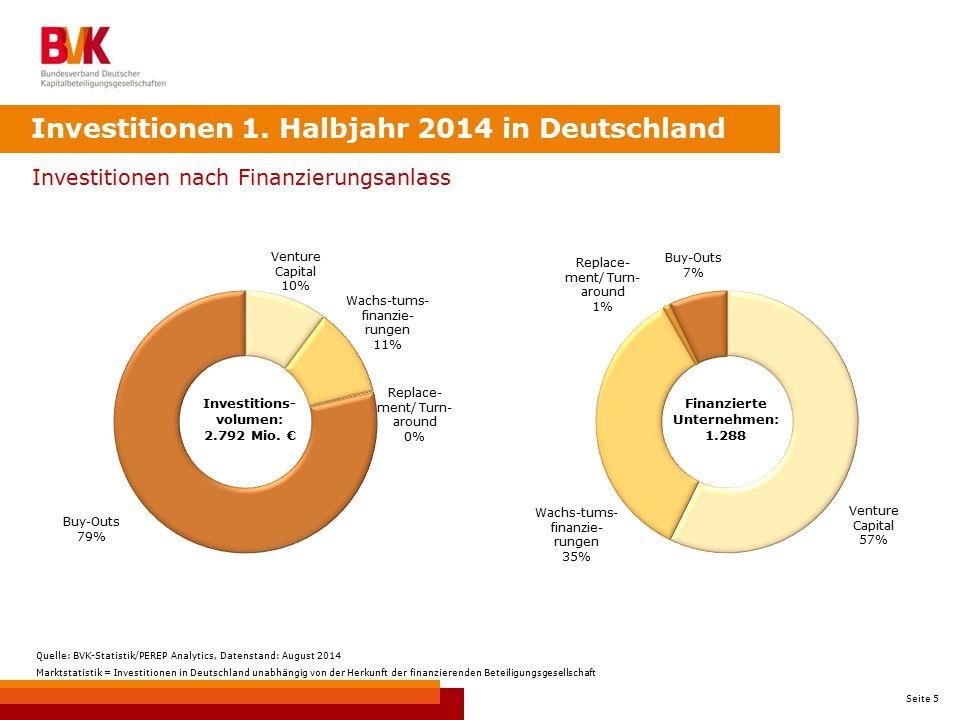 Investitionen 1. Halbjahr 2014 in Deutschland