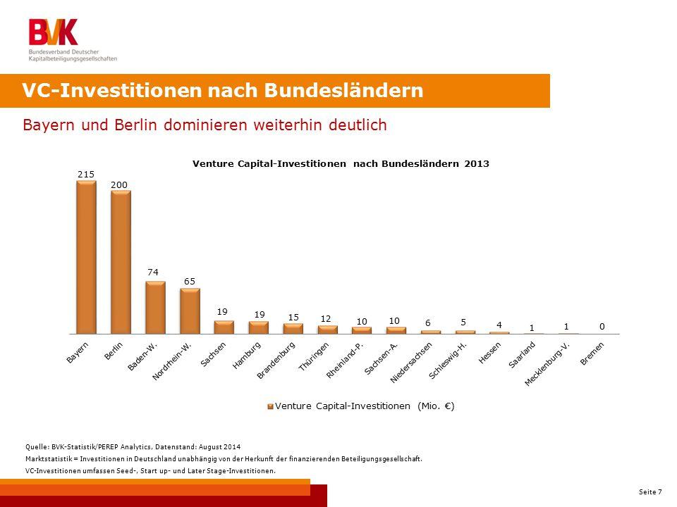 VC-Investitionen nach Bundesländern