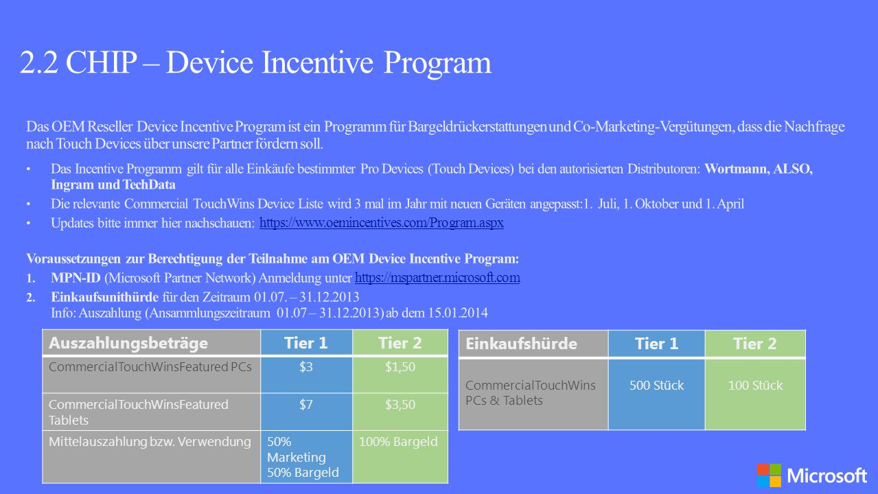2.2 CHIP – Device Incentive Program