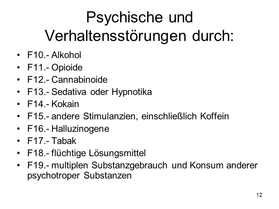Psychische und Verhaltensstörungen durch: