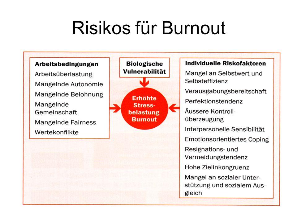 Risikos für Burnout