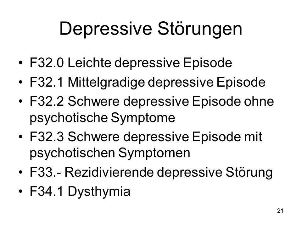 Depressive Störungen F32.0 Leichte depressive Episode