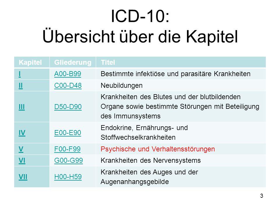 ICD-10: Übersicht über die Kapitel