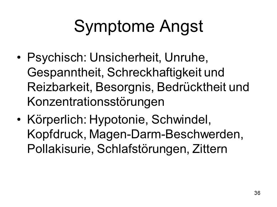 Symptome Angst Psychisch: Unsicherheit, Unruhe, Gespanntheit, Schreckhaftigkeit und Reizbarkeit, Besorgnis, Bedrücktheit und Konzentrationsstörungen.