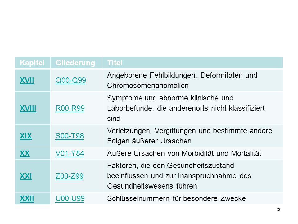Kapitel Gliederung. Titel. XVII. Q00-Q99. Angeborene Fehlbildungen, Deformitäten und Chromosomenanomalien.