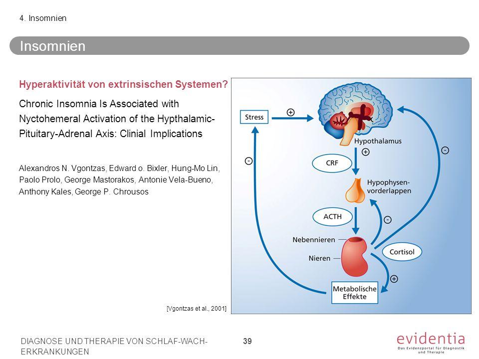 Insomnien Hyperaktivität von extrinsischen Systemen