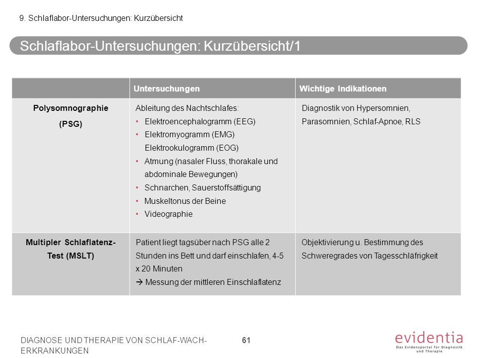 Lehrbuch der Physiologie - PDF Free Download - …