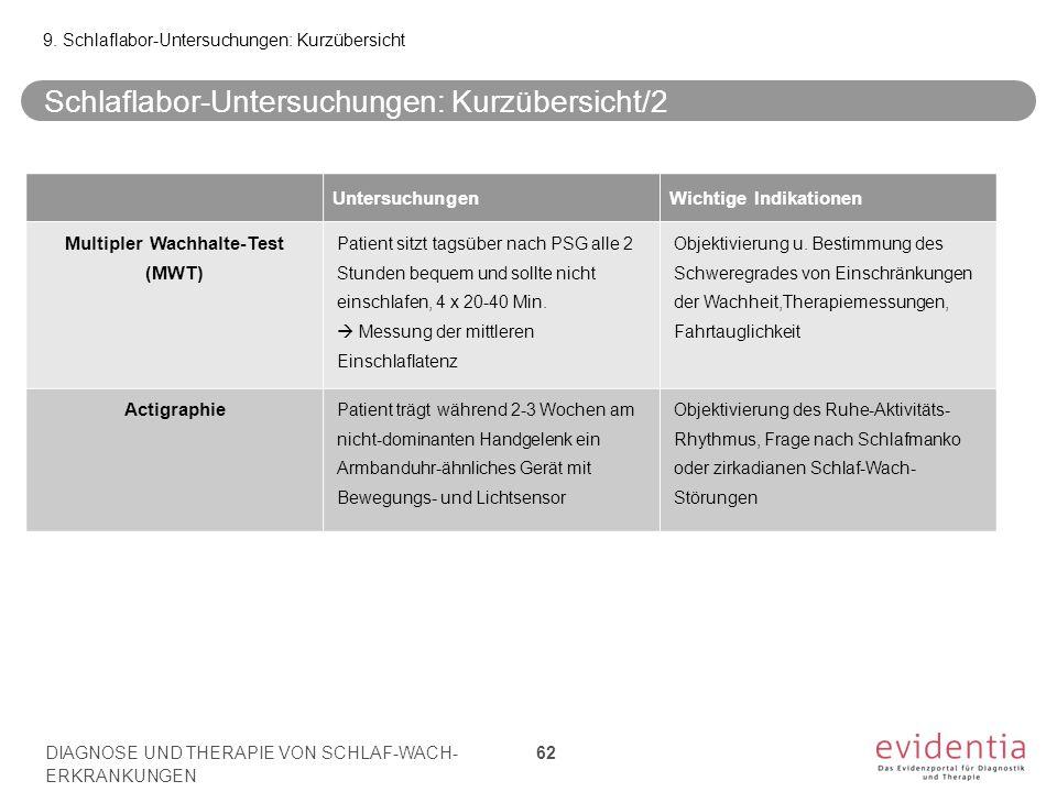 Schlaflabor-Untersuchungen: Kurzübersicht/2