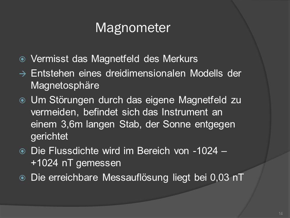 Magnometer Vermisst das Magnetfeld des Merkurs