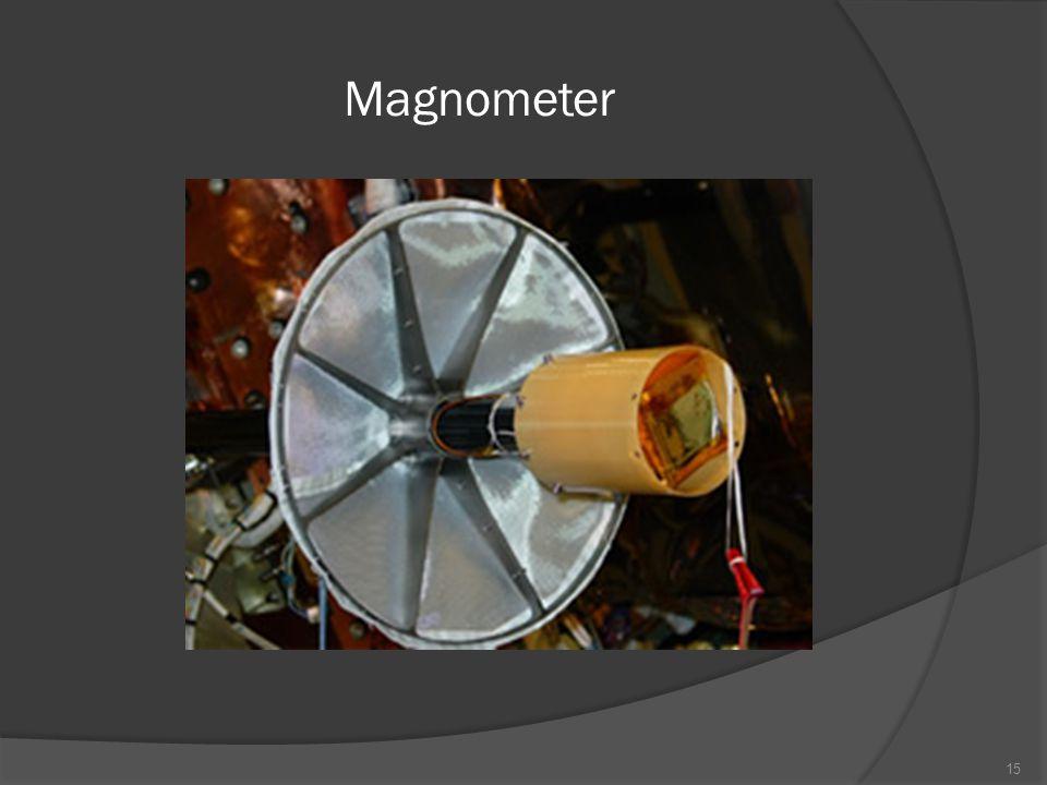 Magnometer