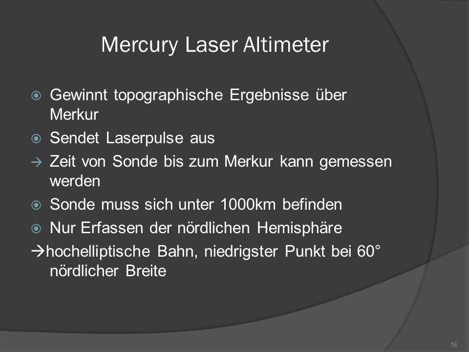 Mercury Laser Altimeter