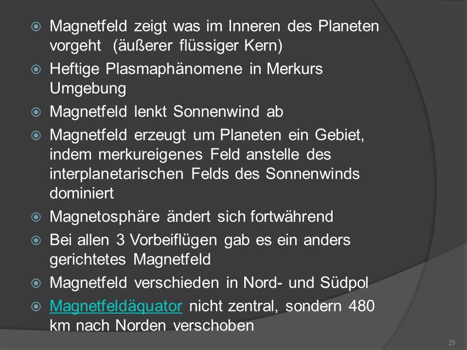 Magnetfeld zeigt was im Inneren des Planeten vorgeht (äußerer flüssiger Kern)