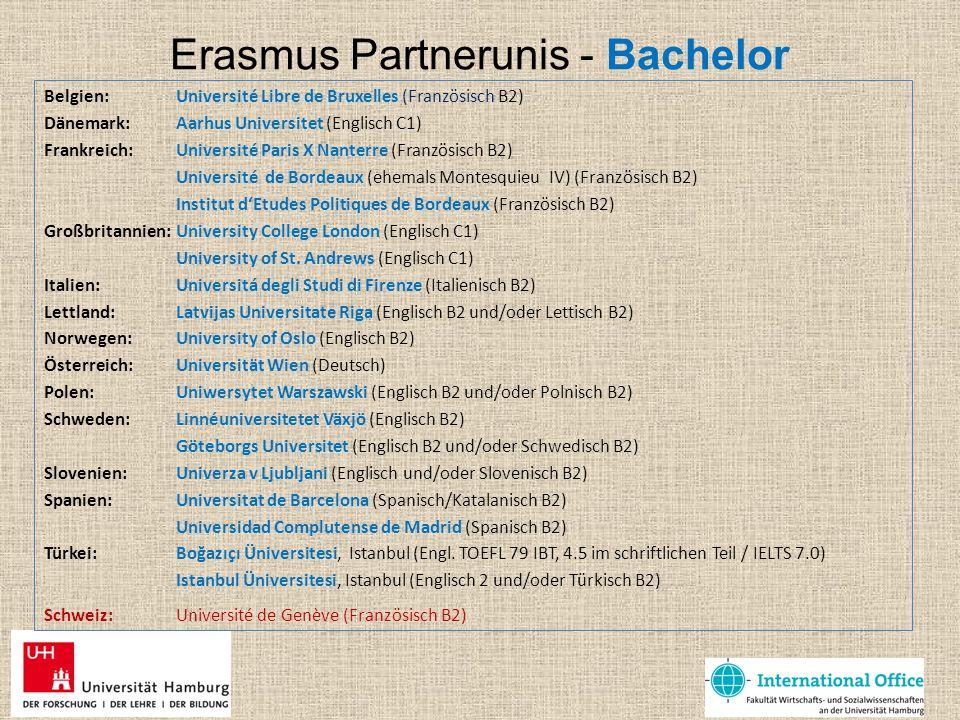 Erasmus Partnerunis - Bachelor