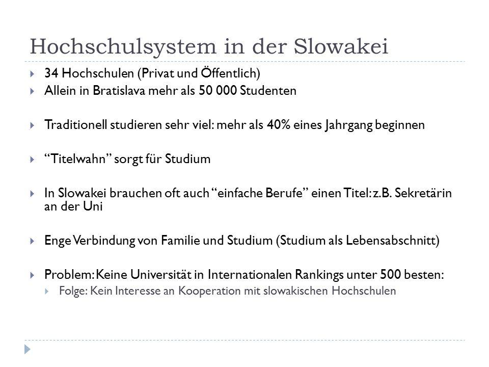 Hochschulsystem in der Slowakei