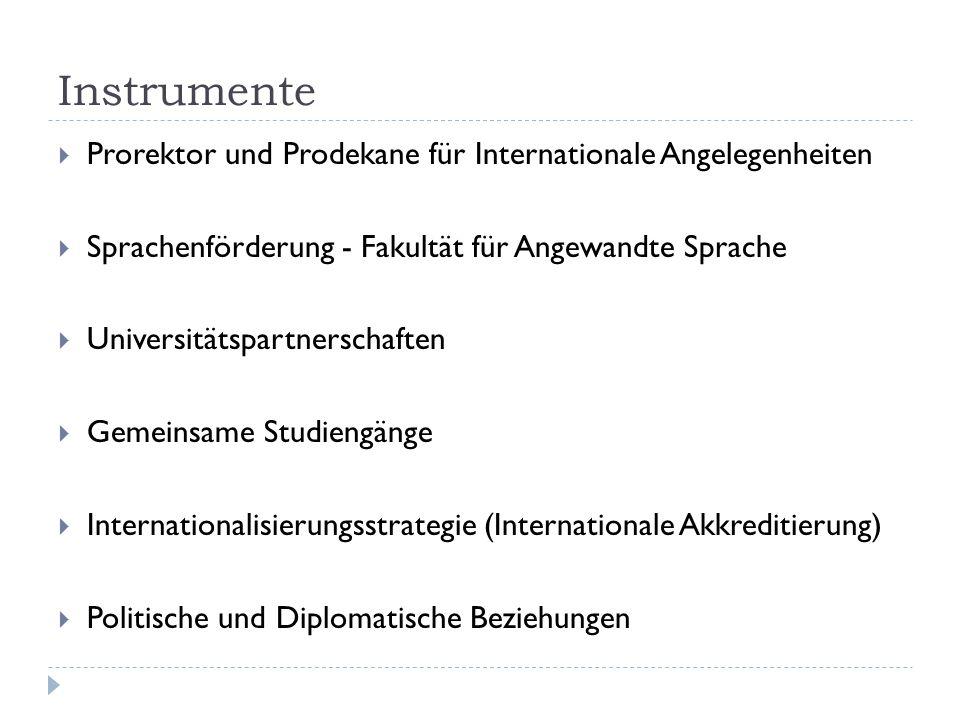 Instrumente Prorektor und Prodekane für Internationale Angelegenheiten