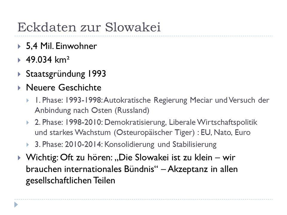 Eckdaten zur Slowakei 5,4 Mil. Einwohner 49.034 km²