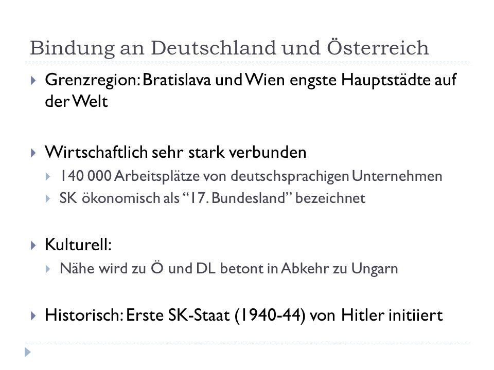 Bindung an Deutschland und Österreich