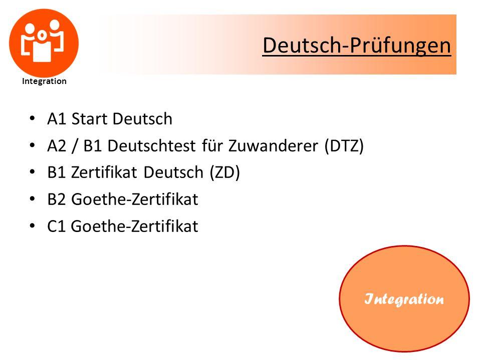 Deutsch-Prüfungen A1 Start Deutsch