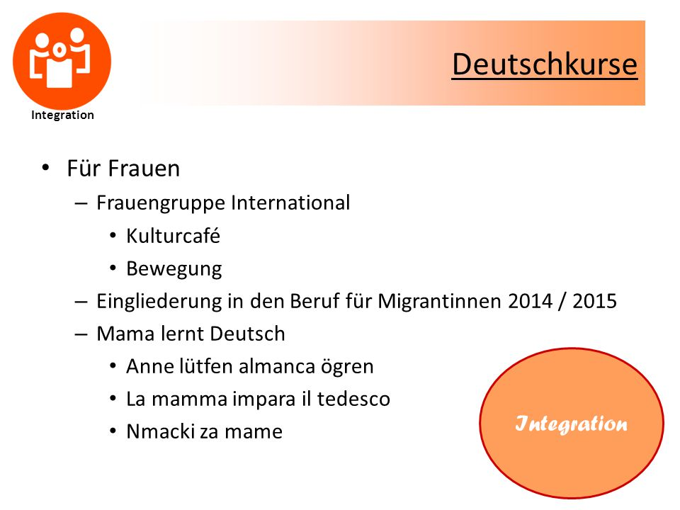 Deutschkurse Für Frauen Frauengruppe International Kulturcafé Bewegung