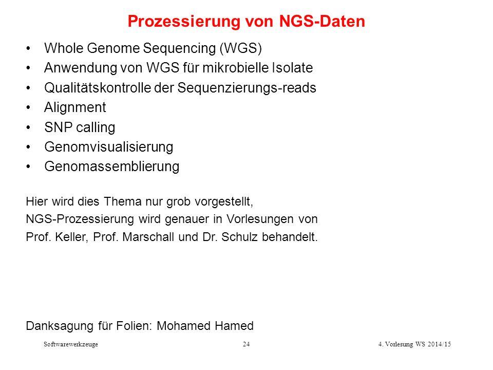 Prozessierung von NGS-Daten