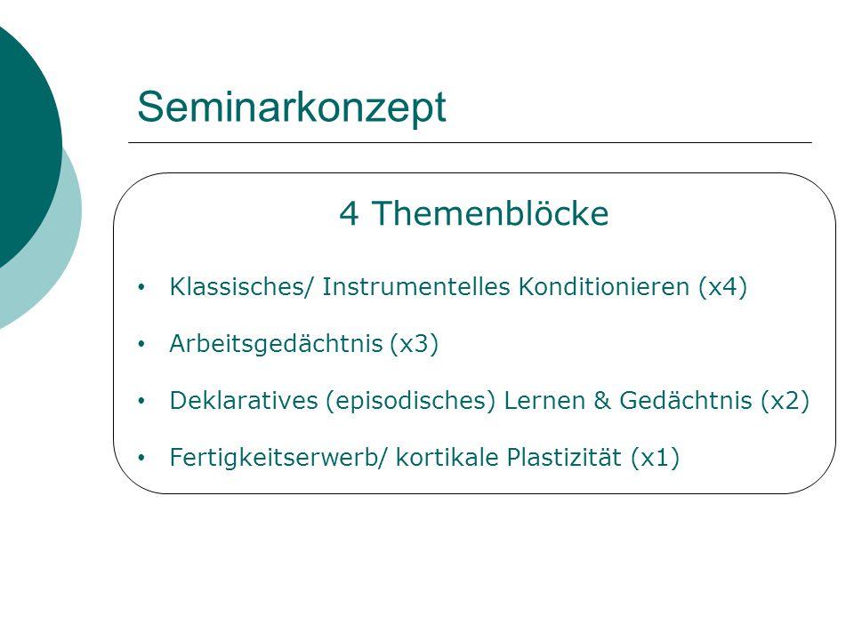 Seminarkonzept 4 Themenblöcke