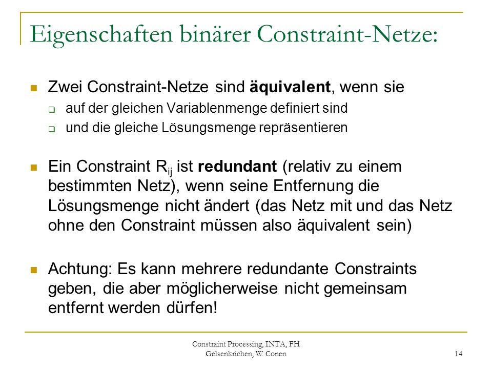 Eigenschaften binärer Constraint-Netze: