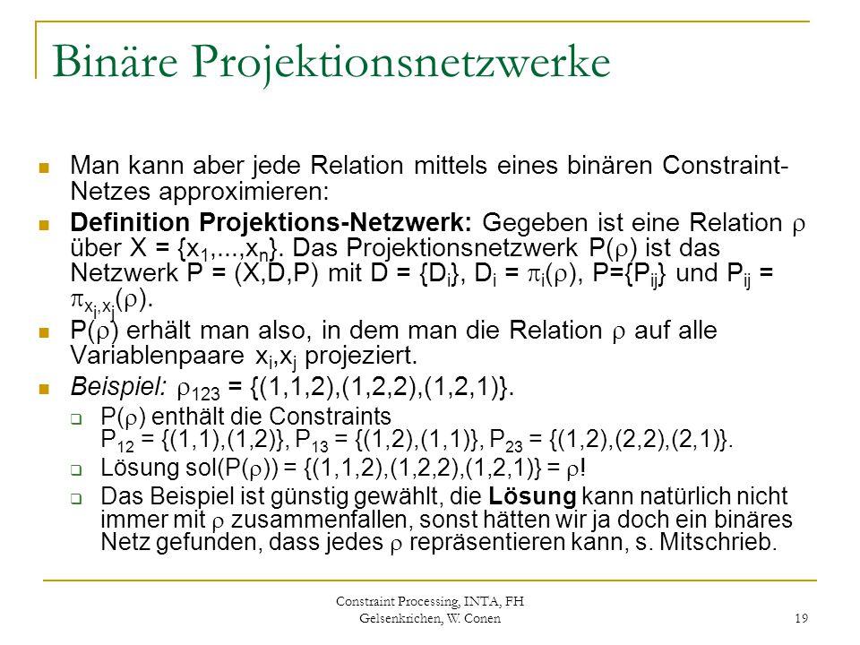 Binäre Projektionsnetzwerke