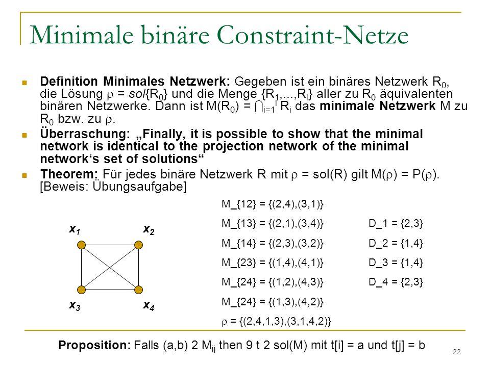 Minimale binäre Constraint-Netze