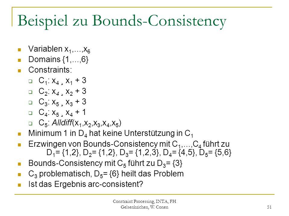 Beispiel zu Bounds-Consistency