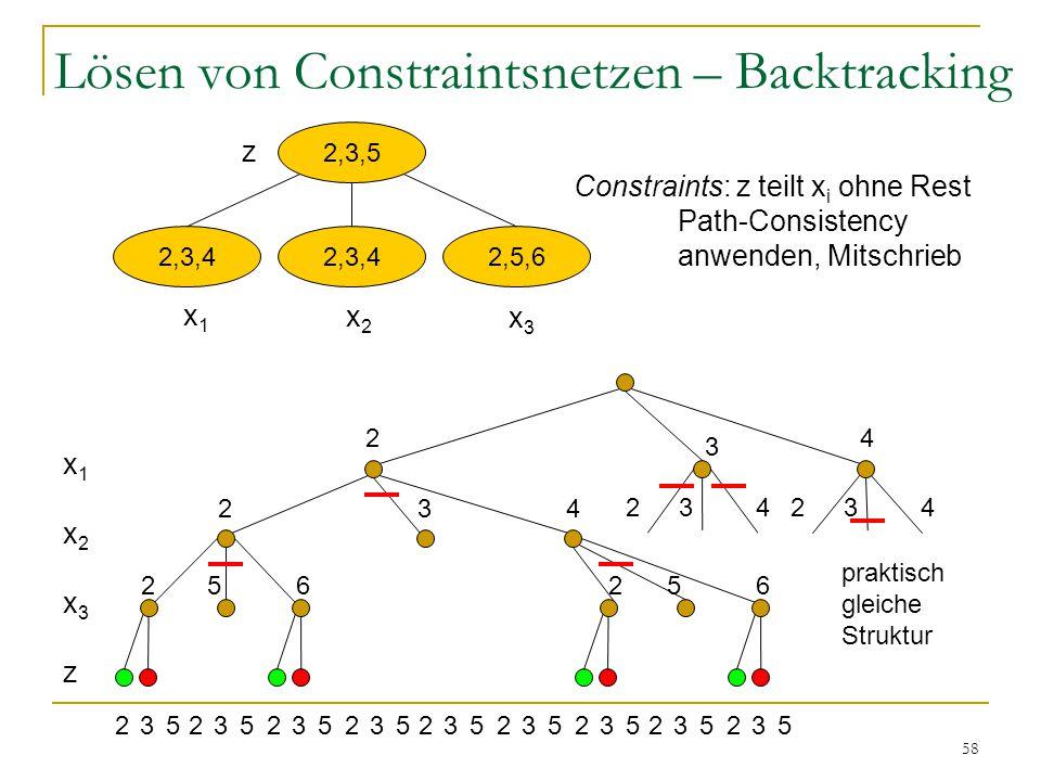 Lösen von Constraintsnetzen – Backtracking