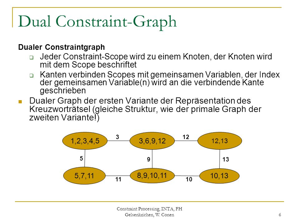 Dual Constraint-Graph