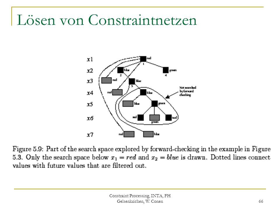 Lösen von Constraintnetzen