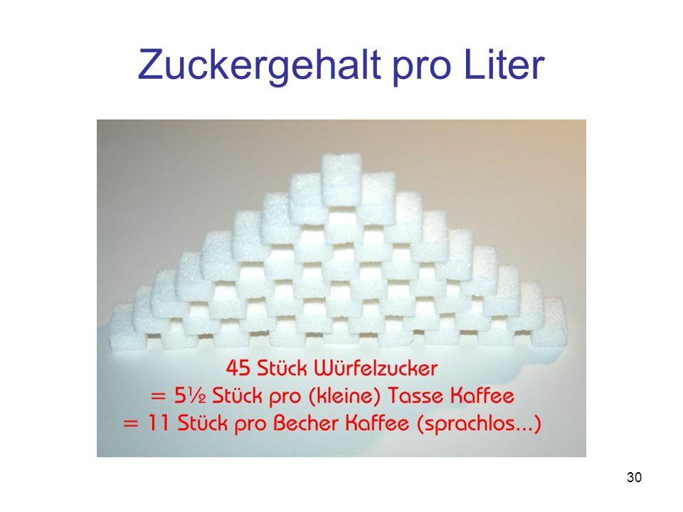 Zuckergehalt pro Liter