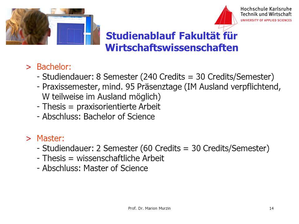 Studienablauf Fakultät für Wirtschaftswissenschaften