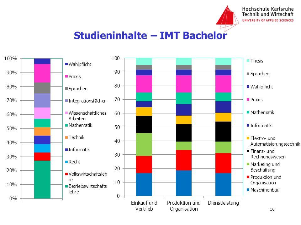 Studieninhalte – IMT Bachelor