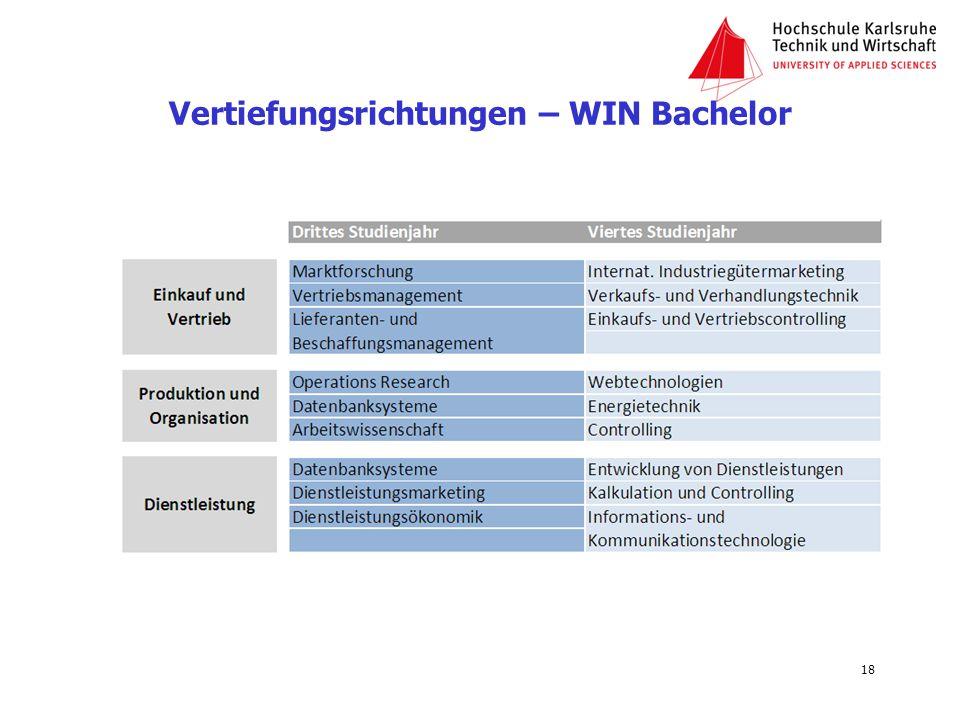 Vertiefungsrichtungen – WIN Bachelor